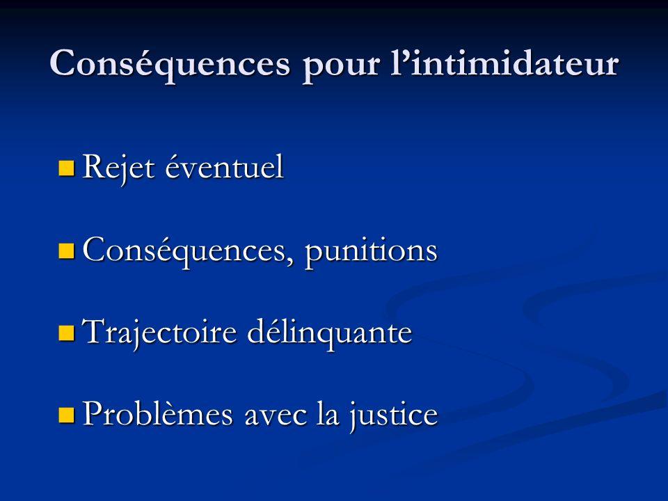 Conséquences pour lintimidateur Rejet éventuel Rejet éventuel Conséquences, punitions Conséquences, punitions Trajectoire délinquante Trajectoire délinquante Problèmes avec la justice Problèmes avec la justice