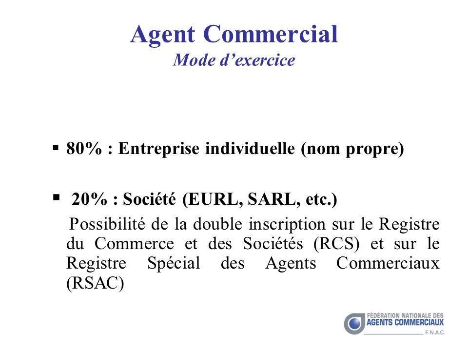 Agent Commercial Mode dexercice 80% : Entreprise individuelle (nom propre) 20% : Société (EURL, SARL, etc.) Possibilité de la double inscription sur le Registre du Commerce et des Sociétés (RCS) et sur le Registre Spécial des Agents Commerciaux (RSAC)