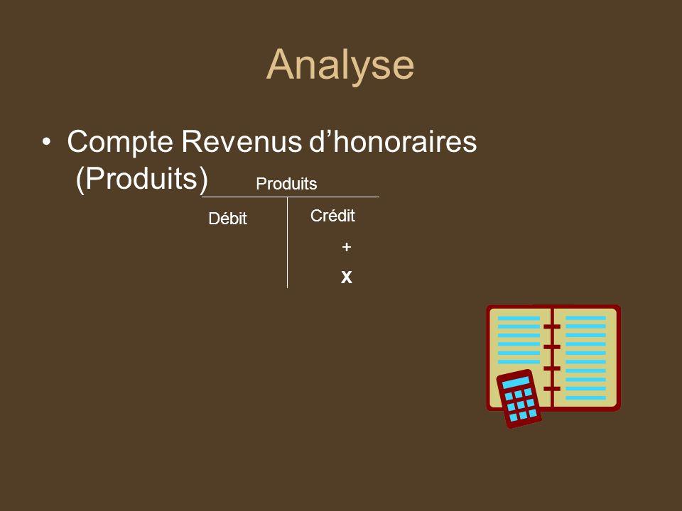 Analyse Compte Revenus dhonoraires (Produits) Produits Crédit + X Débit