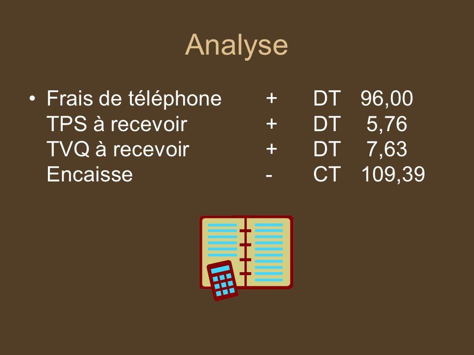 Analyse Frais de téléphone+DT96,00 TPS à recevoir+DT 5,76 TVQ à recevoir+DT 7,63 Encaisse-CT109,39