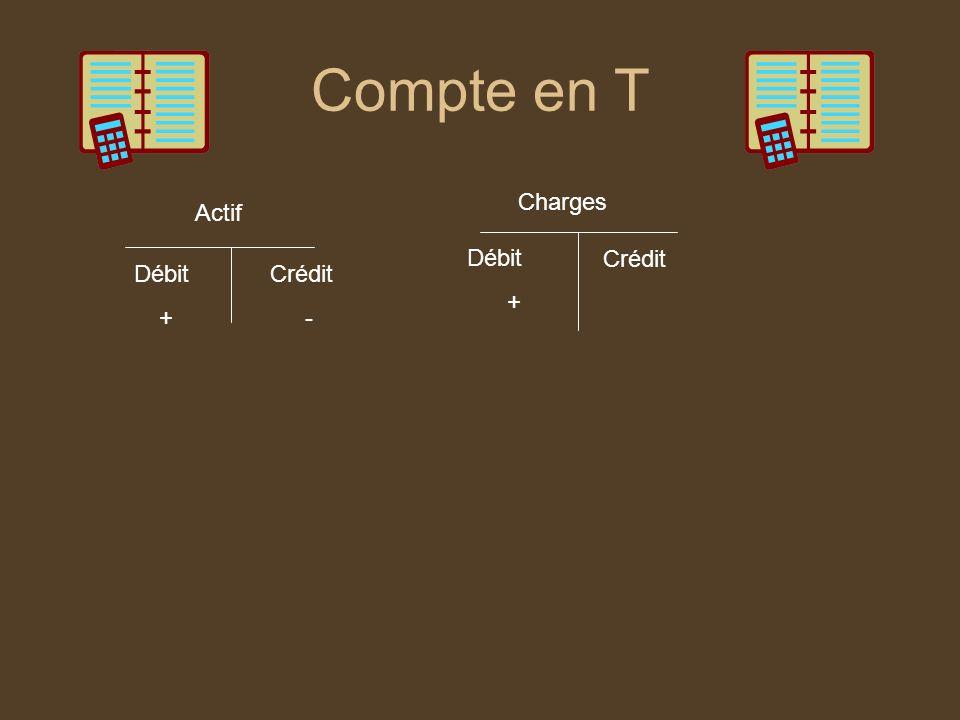 Compte en T Actif Débit + Crédit - Charges Débit + Crédit
