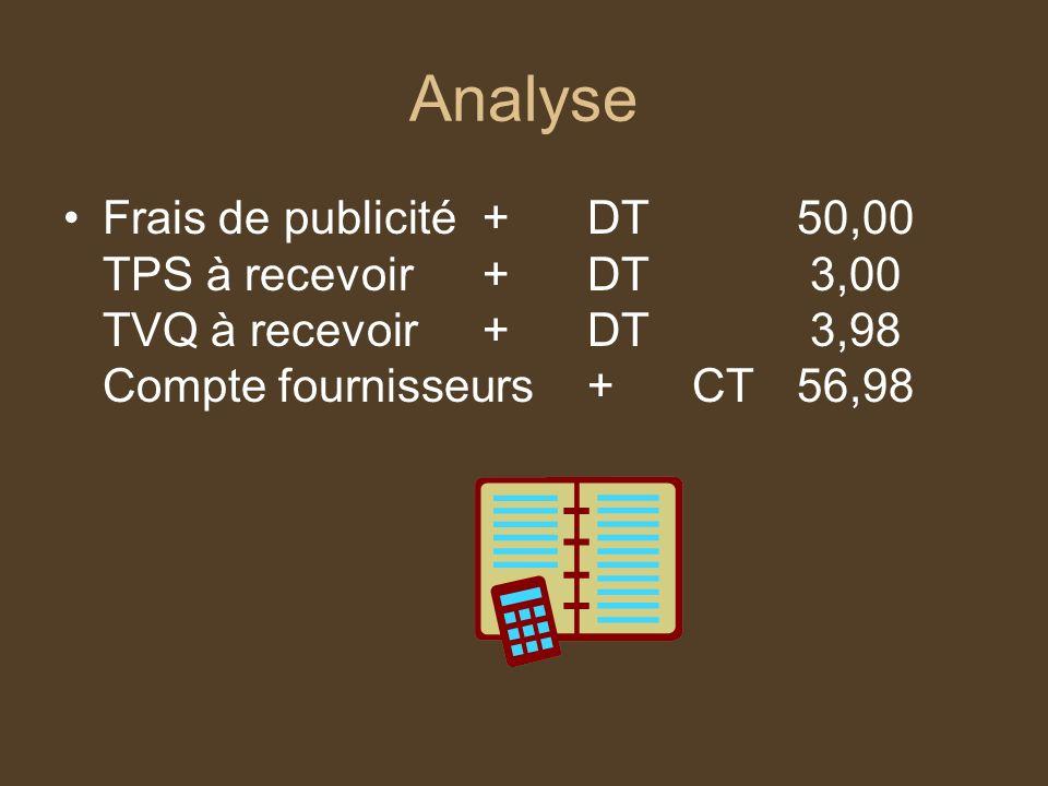 Analyse Frais de publicité+DT50,00 TPS à recevoir+DT 3,00 TVQ à recevoir+DT 3,98 Compte fournisseurs+CT56,98