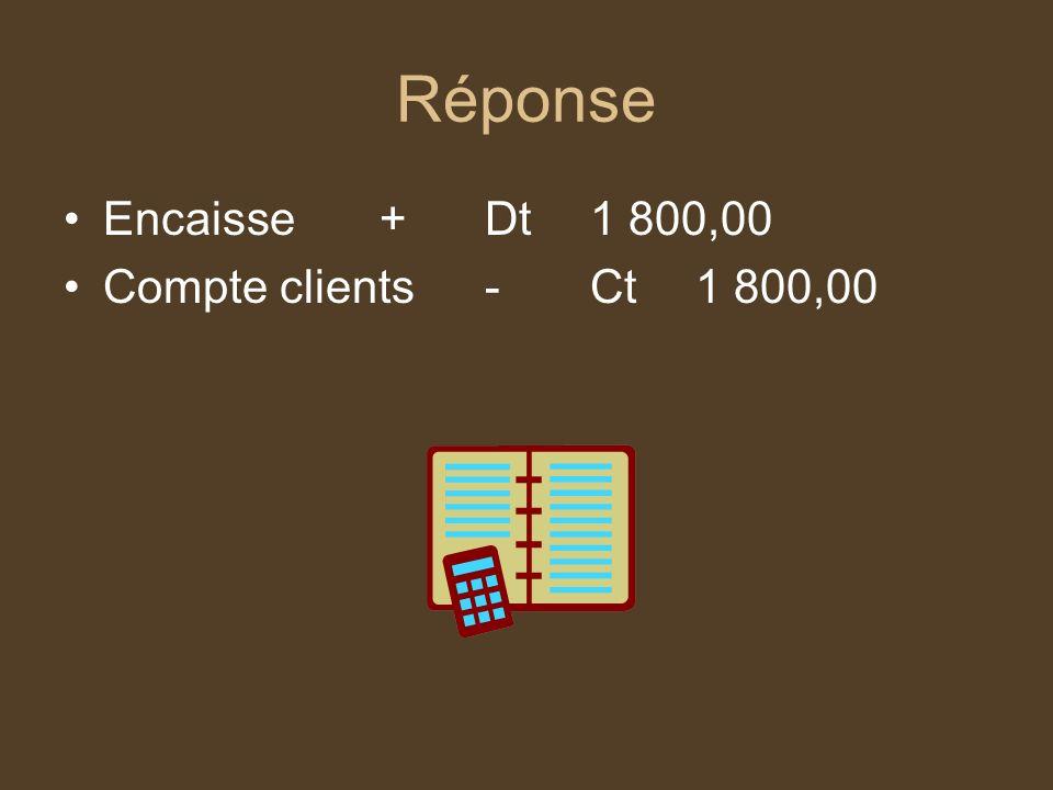 Réponse Encaisse+Dt1 800,00 Compte clients -Ct1 800,00