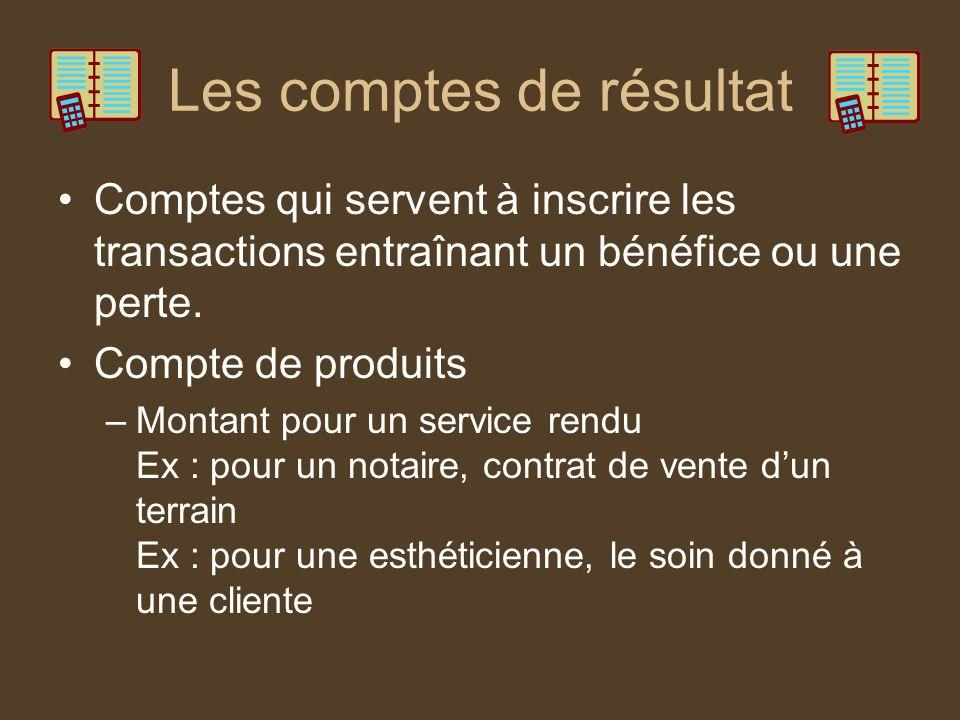 Les comptes de résultat Comptes qui servent à inscrire les transactions entraînant un bénéfice ou une perte. Compte de produits –Montant pour un servi