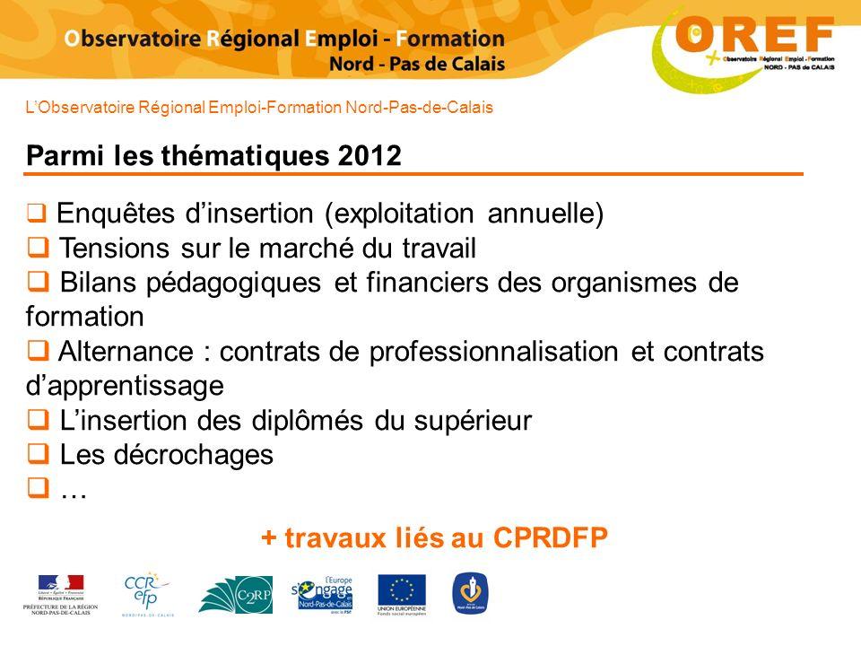 LObservatoire Régional Emploi-Formation Nord-Pas-de-Calais Parmi les thématiques 2012 Enquêtes dinsertion (exploitation annuelle) Tensions sur le marc