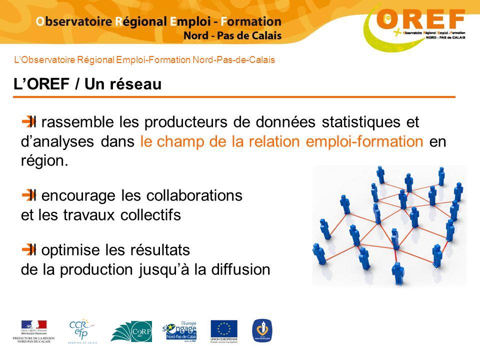 LOREF / Un réseau Il rassemble les producteurs de données statistiques et danalyses dans le champ de la relation emploi-formation en région. Il encour