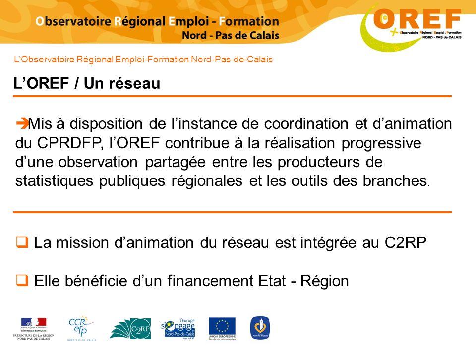 LOREF / Un réseau LObservatoire Régional Emploi-Formation Nord-Pas-de-Calais Mis à disposition de linstance de coordination et danimation du CPRDFP, l