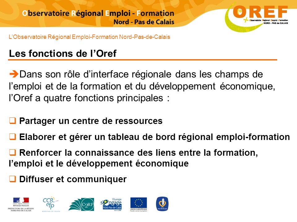 LObservatoire Régional Emploi-Formation Nord-Pas-de-Calais Les fonctions de lOref Dans son rôle dinterface régionale dans les champs de lemploi et de