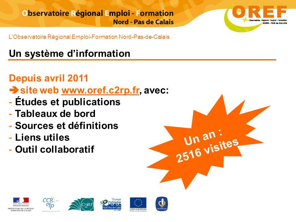 LObservatoire Régional Emploi-Formation Nord-Pas-de-Calais Un système dinformation Depuis avril 2011 site web www.oref.c2rp.fr, avec: - Études et publ