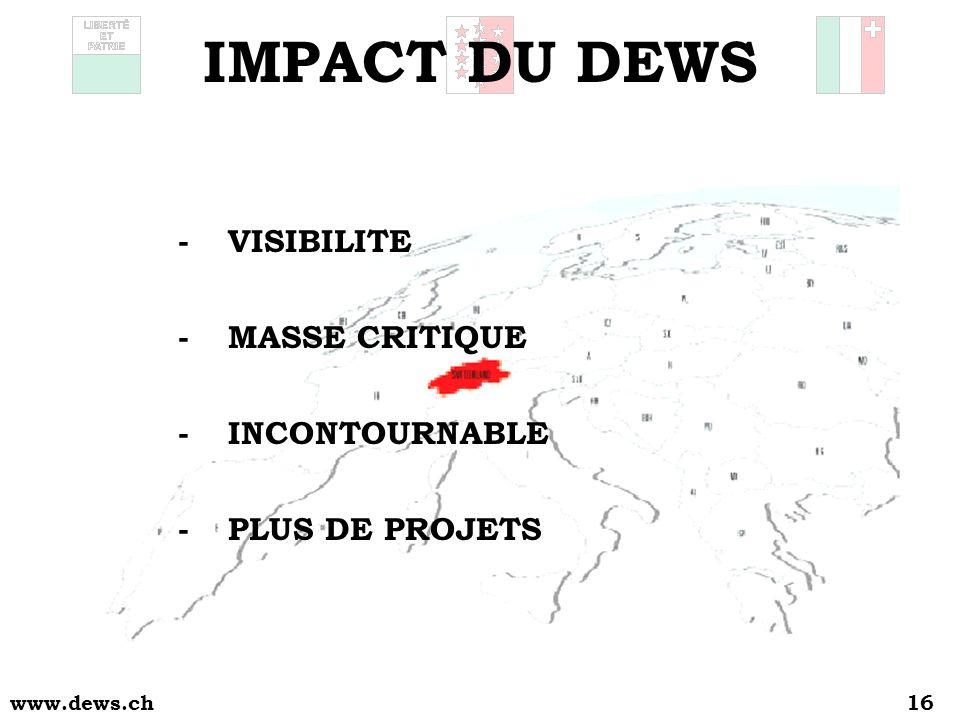 www.dews.ch16 IMPACT DU DEWS -VISIBILITE -MASSE CRITIQUE -INCONTOURNABLE -PLUS DE PROJETS