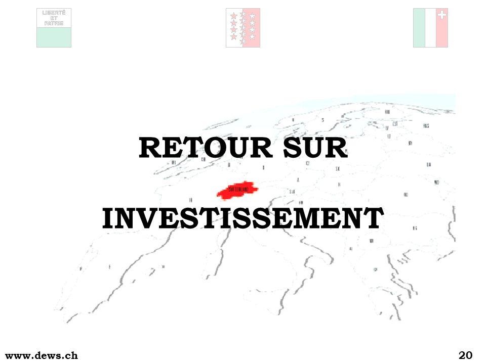 www.dews.ch20 RETOUR SUR INVESTISSEMENT
