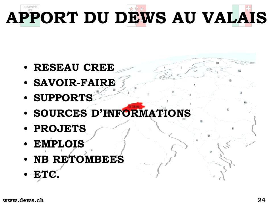 www.dews.ch24 APPORT DU DEWS AU VALAIS RESEAU CREE SAVOIR-FAIRE SUPPORTS SOURCES DINFORMATIONS PROJETS EMPLOIS NB RETOMBEES ETC.
