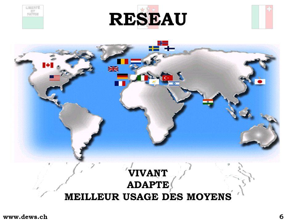 www.dews.ch6 RESEAU VIVANT ADAPTE MEILLEUR USAGE DES MOYENS
