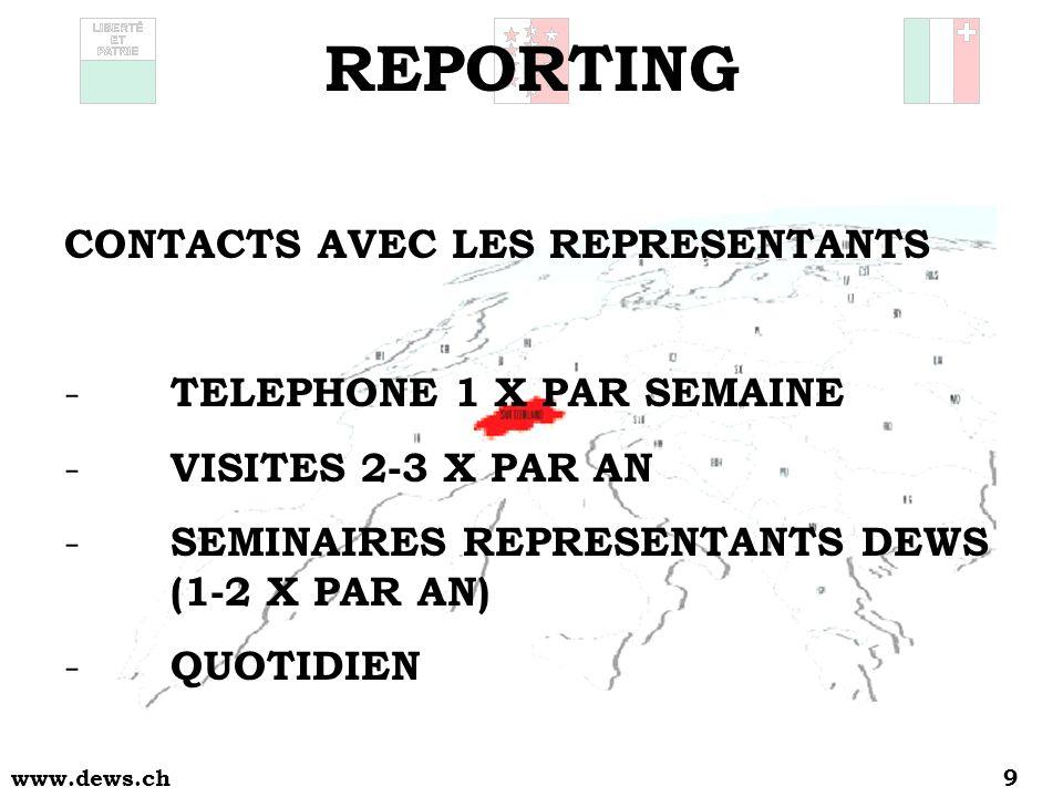 www.dews.ch9 REPORTING CONTACTS AVEC LES REPRESENTANTS - TELEPHONE 1 X PAR SEMAINE - VISITES 2-3 X PAR AN - SEMINAIRES REPRESENTANTS DEWS (1-2 X PAR AN) - QUOTIDIEN