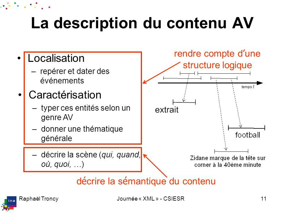 Raphaël TroncyJournée « XML » - CSIESR11 La description du contenu AV Localisation –repérer et dater des événements Caractérisation –typer ces entités