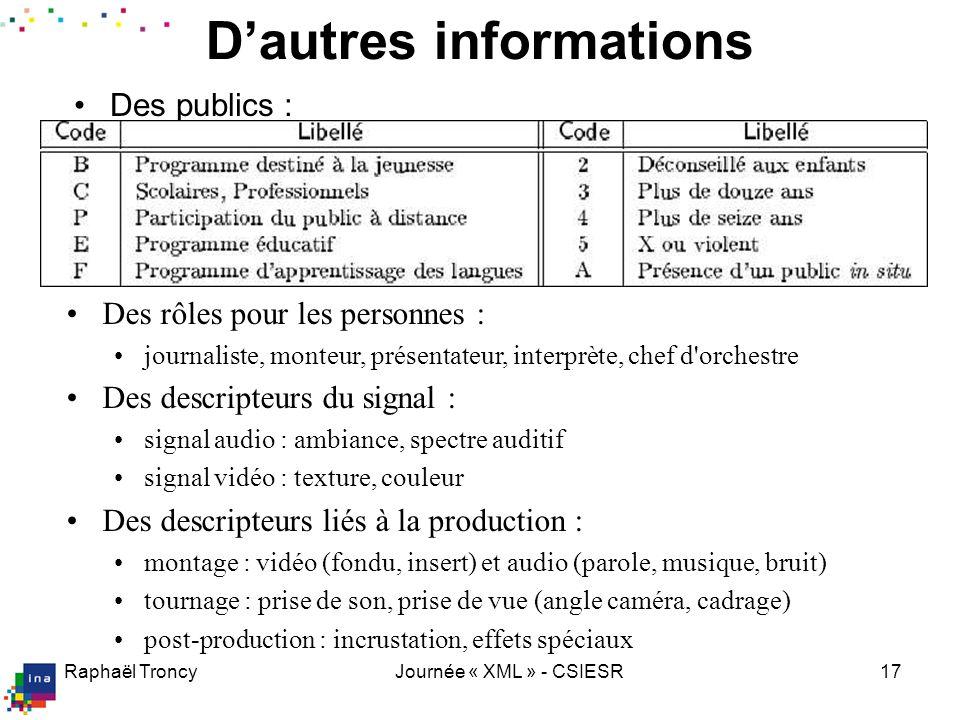 Raphaël TroncyJournée « XML » - CSIESR17 Dautres informations Des publics : Des rôles pour les personnes : journaliste, monteur, présentateur, interpr