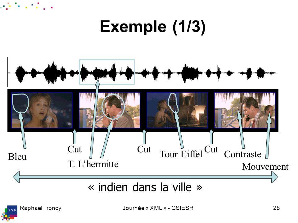 Raphaël TroncyJournée « XML » - CSIESR28 « indien dans la ville » Exemple (1/3) Contraste Bleu Tour Eiffel Mouvement T. Lhermitte Cut