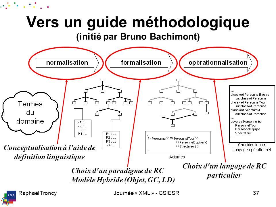 Raphaël TroncyJournée « XML » - CSIESR37 Vers un guide méthodologique (initié par Bruno Bachimont) Conceptualisation à l'aide de définition linguistiq