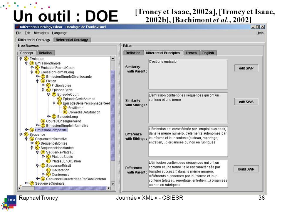 Raphaël TroncyJournée « XML » - CSIESR38 Un outil : DOE [Troncy et Isaac, 2002a], [Troncy et Isaac, 2002b], [Bachimont et al., 2002]