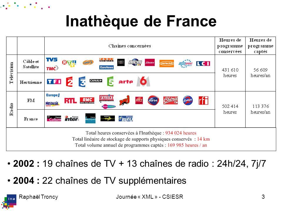 Raphaël TroncyJournée « XML » - CSIESR3 Inathèque de France 2002 : 19 chaînes de TV + 13 chaînes de radio : 24h/24, 7j/7 2004 : 22 chaînes de TV suppl