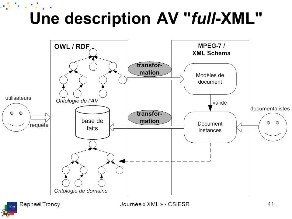 Raphaël TroncyJournée « XML » - CSIESR41 Une description AV