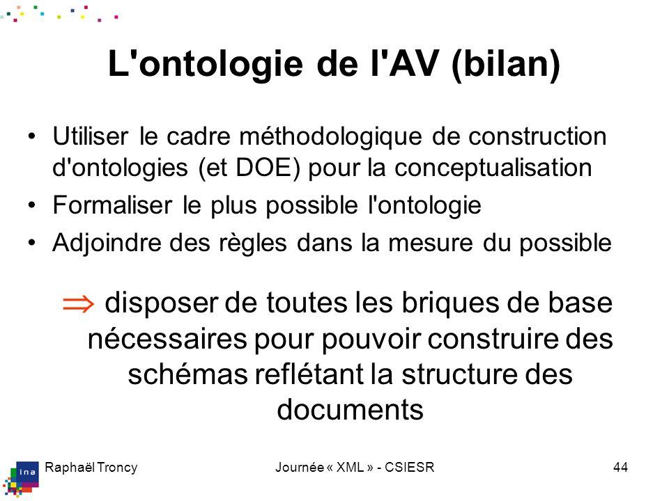 Raphaël TroncyJournée « XML » - CSIESR44 L'ontologie de l'AV (bilan) Utiliser le cadre méthodologique de construction d'ontologies (et DOE) pour la co