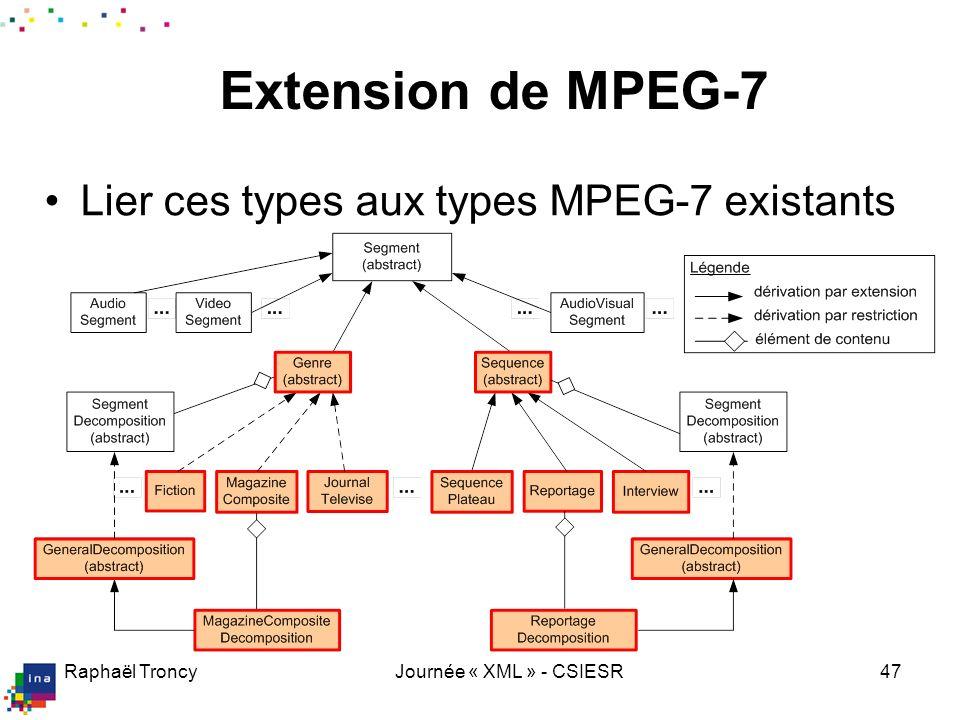 Raphaël TroncyJournée « XML » - CSIESR47 Extension de MPEG-7 Lier ces types aux types MPEG-7 existants