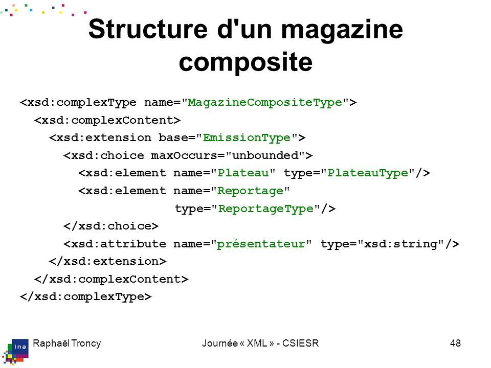 Raphaël TroncyJournée « XML » - CSIESR48 Structure d'un magazine composite <xsd:element name=