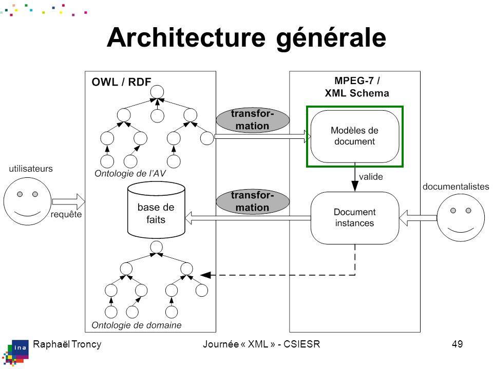Raphaël TroncyJournée « XML » - CSIESR49 Architecture générale