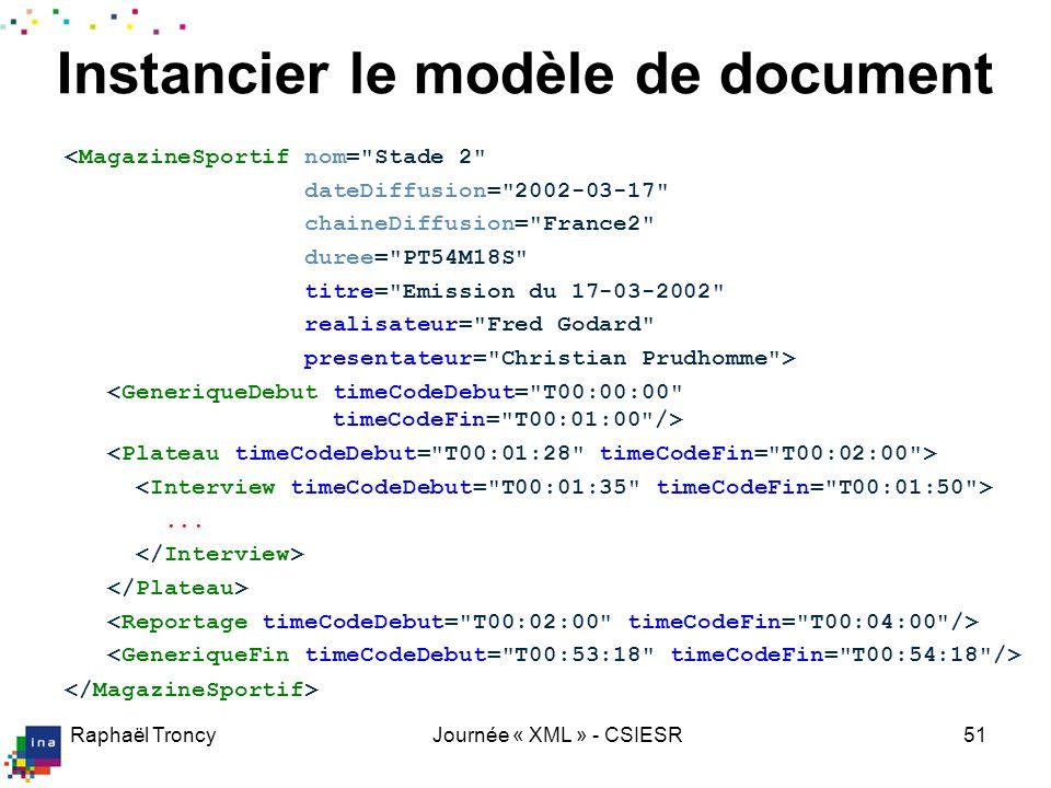 Raphaël TroncyJournée « XML » - CSIESR51 <MagazineSportif nom=