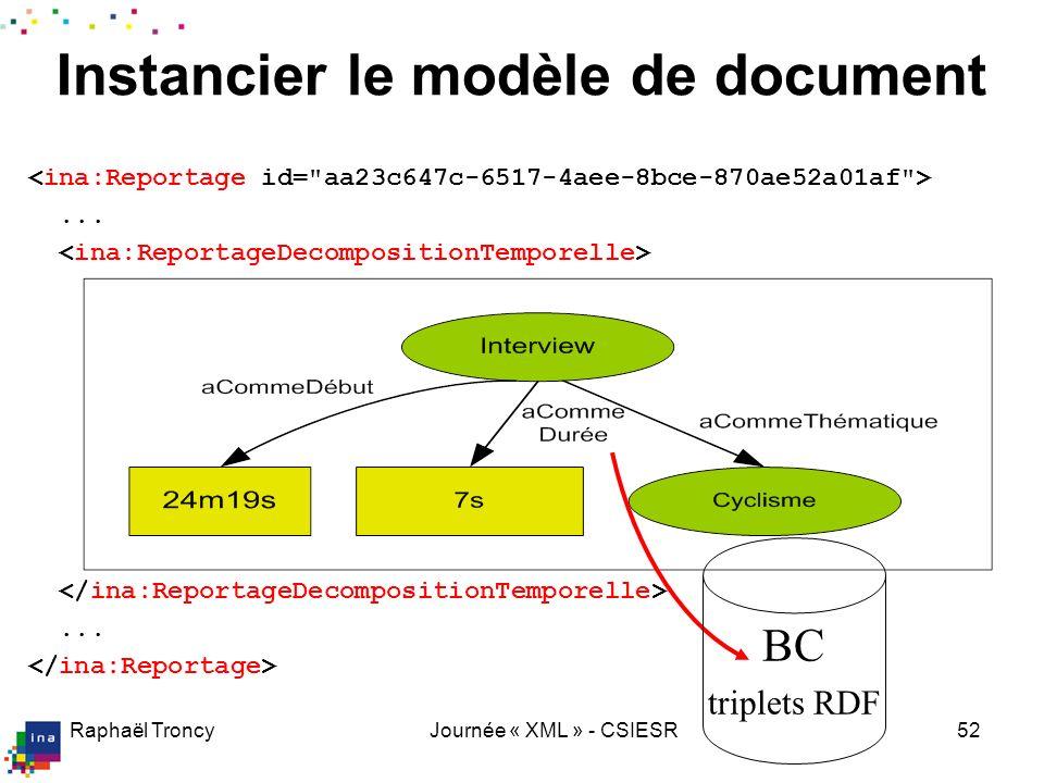 Raphaël TroncyJournée « XML » - CSIESR52...... T00:24:19 PT00H00M07S... Instancier le modèle de document BC triplets RDF