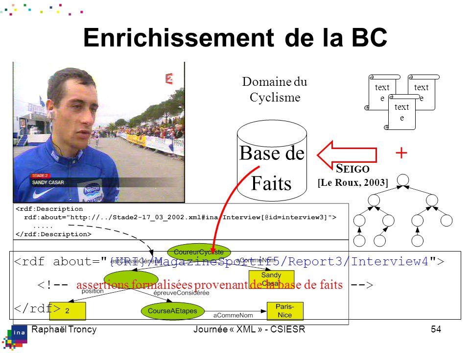 Raphaël TroncyJournée « XML » - CSIESR54 S EIGO [Le Roux, 2003] Enrichissement de la BC Domaine du Cyclisme text e + Base de Faits