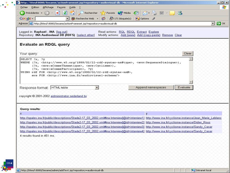 Raphaël TroncyJournée « XML » - CSIESR57