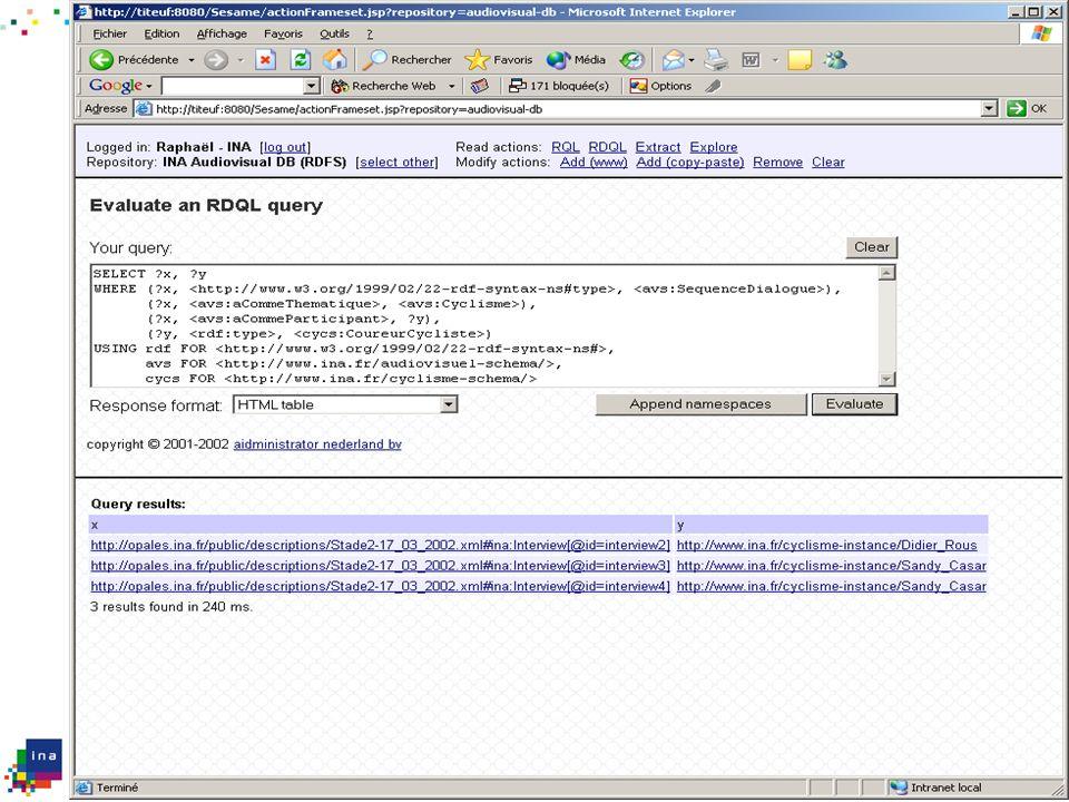 Raphaël TroncyJournée « XML » - CSIESR58