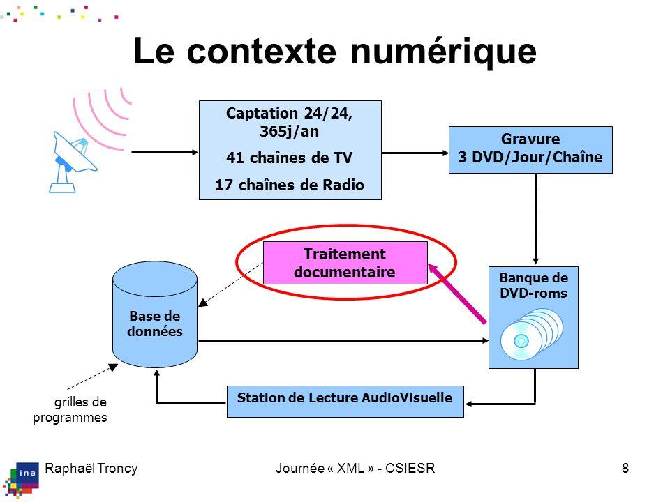 Raphaël TroncyJournée « XML » - CSIESR8 Le contexte numérique Captation 24/24, 365j/an 41 chaînes de TV 17 chaînes de Radio Gravure 3 DVD/Jour/Chaîne