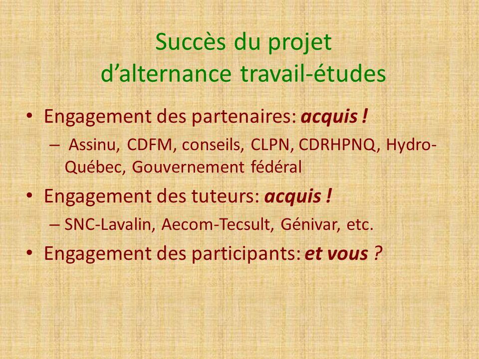 Succès du projet dalternance travail-études Engagement des partenaires: acquis ! – Assinu, CDFM, conseils, CLPN, CDRHPNQ, Hydro- Québec, Gouvernement