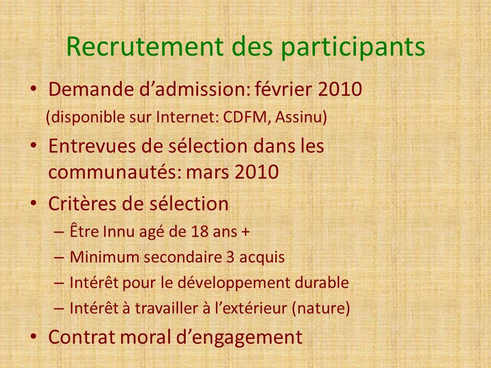 Recrutement des participants Demande dadmission: février 2010 (disponible sur Internet: CDFM, Assinu) Entrevues de sélection dans les communautés: mar