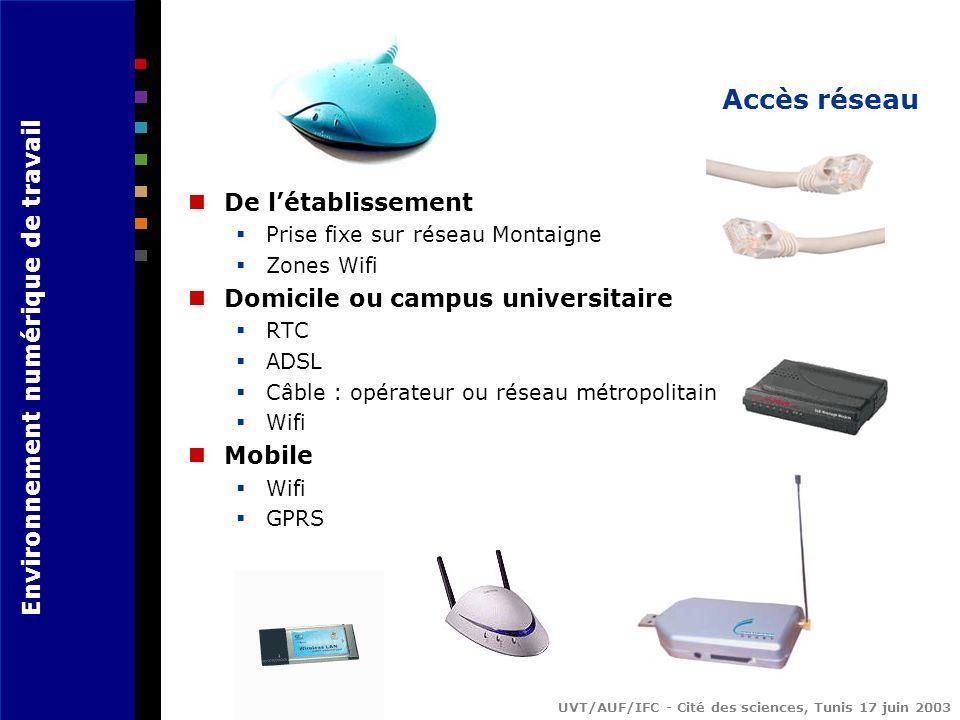 Environnement numérique de travail UVT/AUF/IFC - Cité des sciences, Tunis 17 juin 2003 Accès réseau De létablissement Prise fixe sur réseau Montaigne Zones Wifi Domicile ou campus universitaire RTC ADSL Câble : opérateur ou réseau métropolitain Wifi Mobile Wifi GPRS