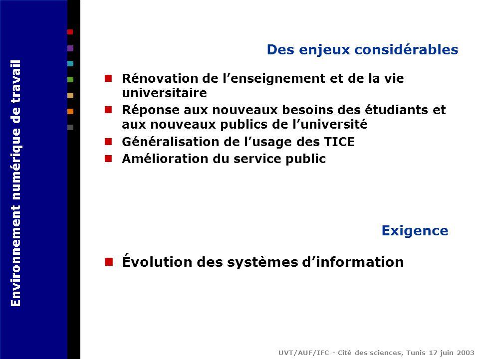 Environnement numérique de travail UVT/AUF/IFC - Cité des sciences, Tunis 17 juin 2003 Grenoble Lyon 2 Montaigne - Bordeaux 3 Poitiers Valenciennes … Exemples de portails / ENT
