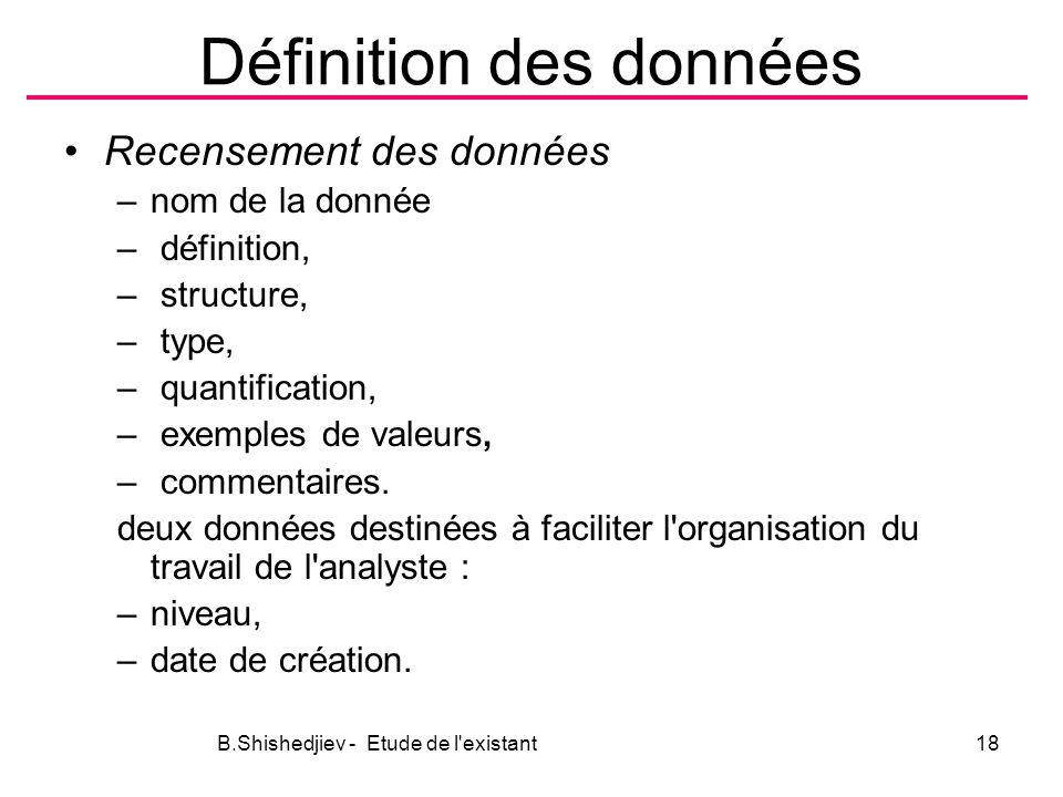 Définition des données Recensement des données –nom de la donnée – définition, – structure, – type, – quantification, – exemples de valeurs, – commentaires.