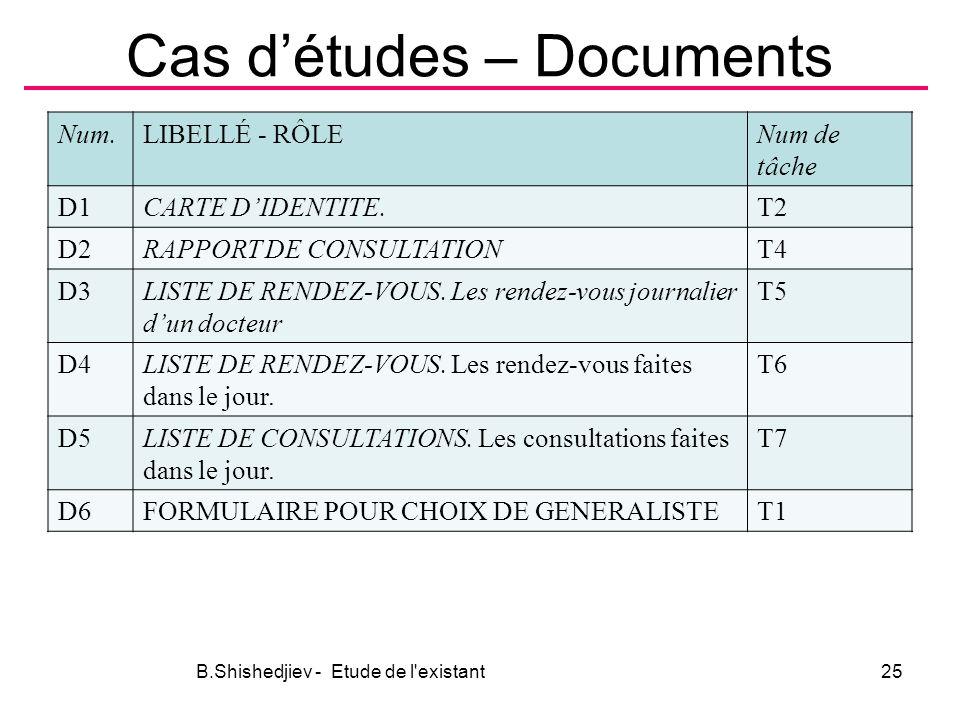 Cas détudes – Documents Num.LIBELLÉ - RÔLENum de tâche D1CARTE DIDENTITE.T2 D2RAPPORT DE CONSULTATIONT4 D3LISTE DE RENDEZ-VOUS.