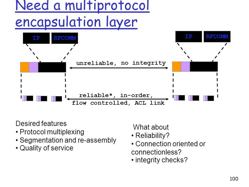 100 IPRFCOMM Need a multiprotocol encapsulation layer IPRFCOMM reliable*, in-order, flow controlled, ACL link Desired features Protocol multiplexing S