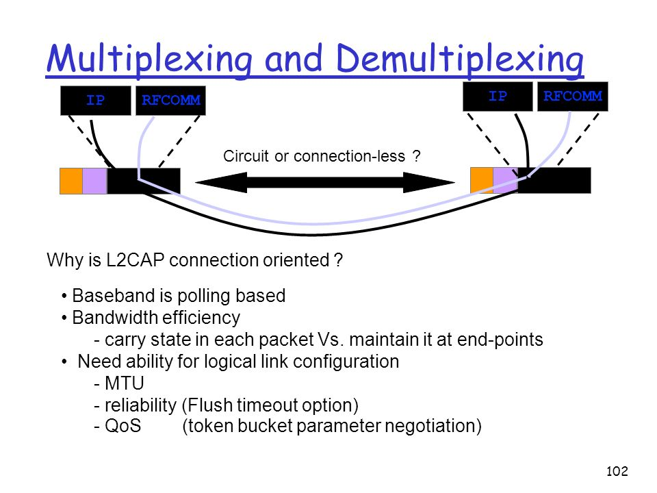 102 IPRFCOMM Multiplexing and Demultiplexing IPRFCOMM Why is L2CAP connection oriented ? Baseband is polling based Bandwidth efficiency - carry state