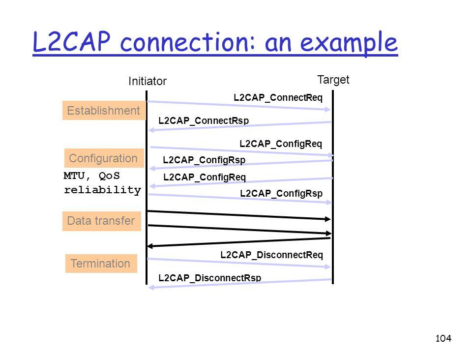 104 L2CAP connection: an example L2CAP_ConnectRsp L2CAP_ConnectReq L2CAP_ConfigRsp L2CAP_ConfigReq Establishment Configuration Data transfer Terminati