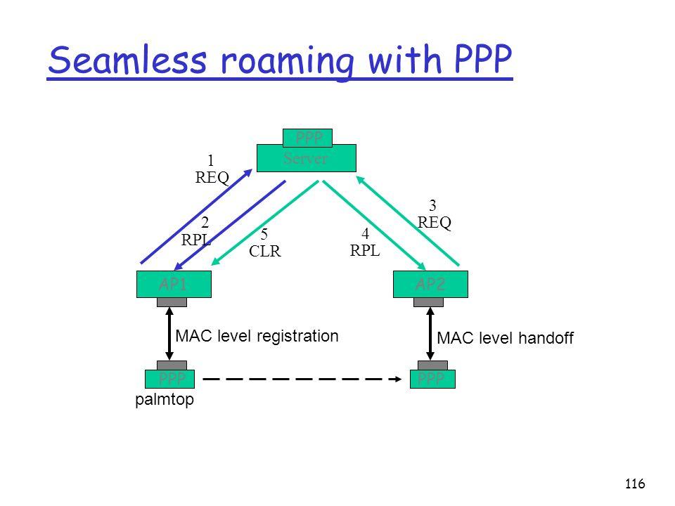 116 Seamless roaming with PPP AP1 Server AP2 MAC level registration MAC level handoff REQ 1 RPL 2 REQ 3 RPL 4 CLR 5 palmtop PPP