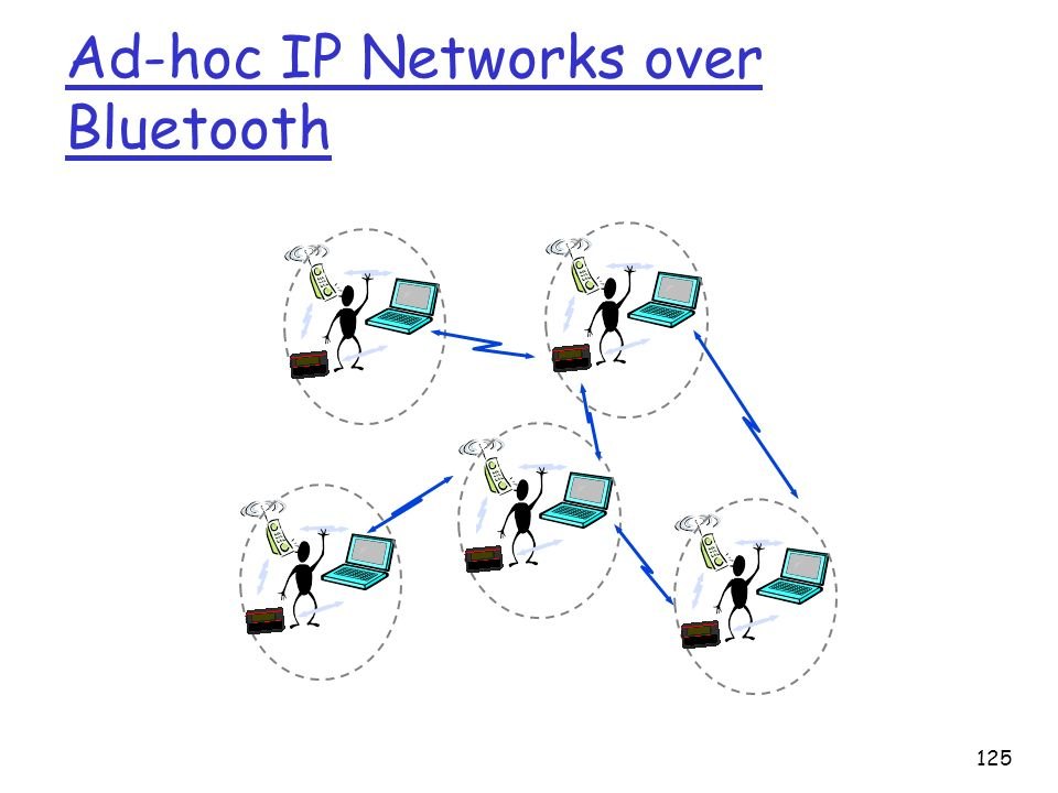 125 Ad-hoc IP Networks over Bluetooth
