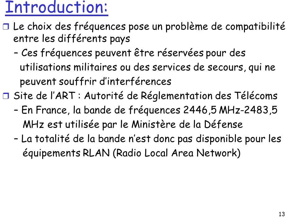 13 Introduction: r Le choix des fréquences pose un problème de compatibilité entre les différents pays – Ces fréquences peuvent être réservées pour des utilisations militaires ou des services de secours, qui ne peuvent souffrir dinterférences r Site de lART : Autorité de Réglementation des Télécoms – En France, la bande de fréquences 2446,5 MHz-2483,5 MHz est utilisée par le Ministère de la Défense – La totalité de la bande nest donc pas disponible pour les équipements RLAN (Radio Local Area Network)