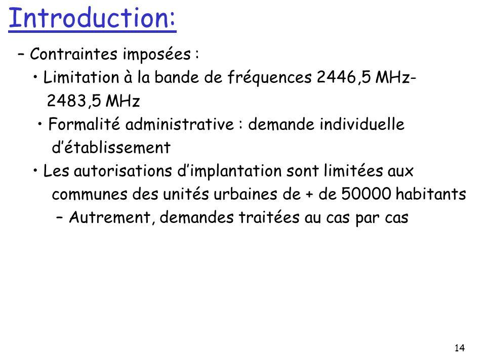 14 Introduction: – Contraintes imposées : Limitation à la bande de fréquences 2446,5 MHz- 2483,5 MHz Formalité administrative : demande individuelle d