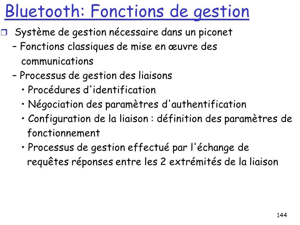 144 Bluetooth: Fonctions de gestion r Système de gestion nécessaire dans un piconet – Fonctions classiques de mise en œuvre des communications – Proce