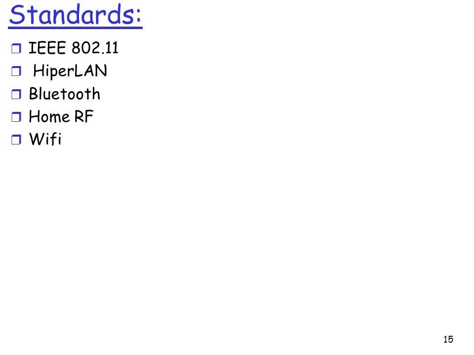 15 Standards: r IEEE 802.11 r HiperLAN r Bluetooth r Home RF r Wifi
